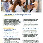 Titelbild von Fact Sheets zu Erasmus+ Jugend