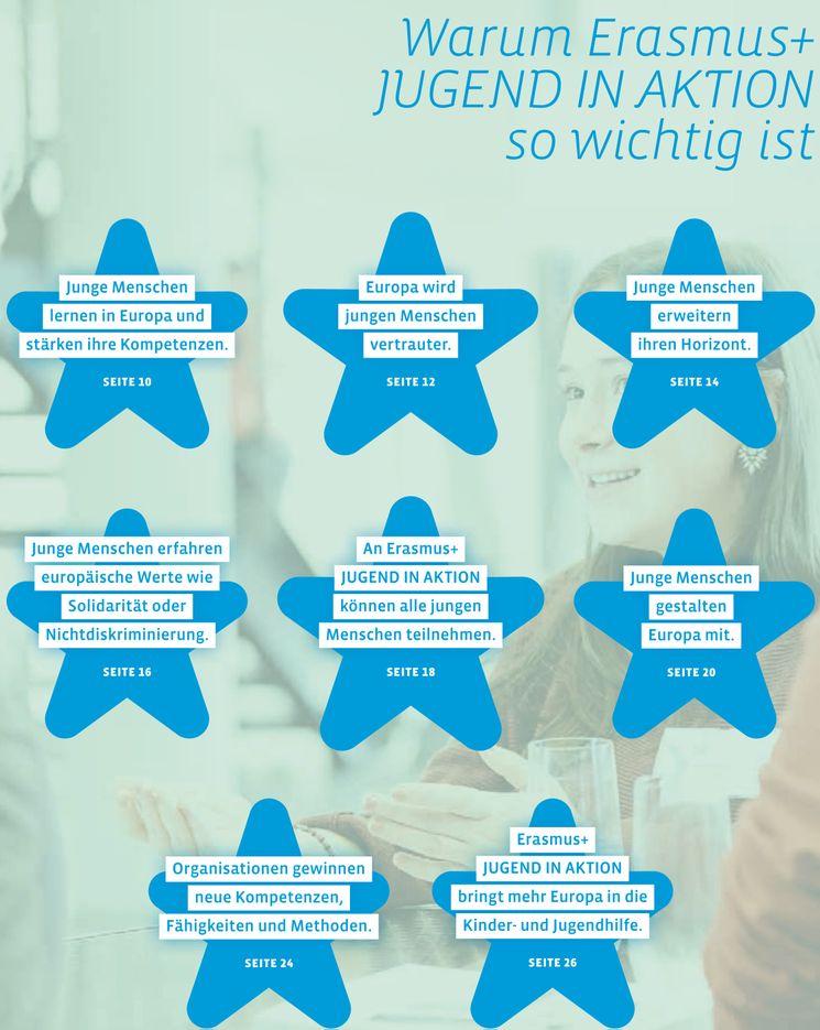 Warum Erasmus+ JUGEND IN AKTION so wichtig ist - Inhaltsverzeichnis der Wirkungsbroschüre