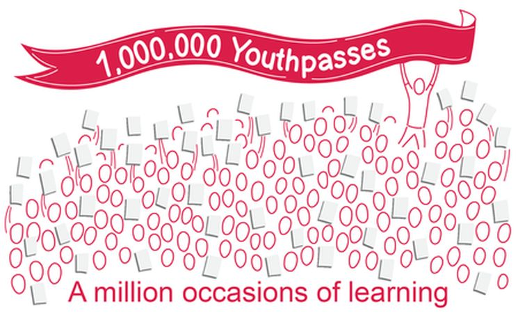 Eine Million Youthpass-Zertifikate