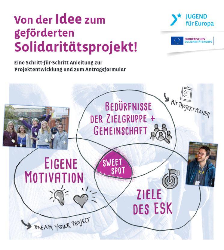 Titelbild Broschüre Solidaritätsprojekte