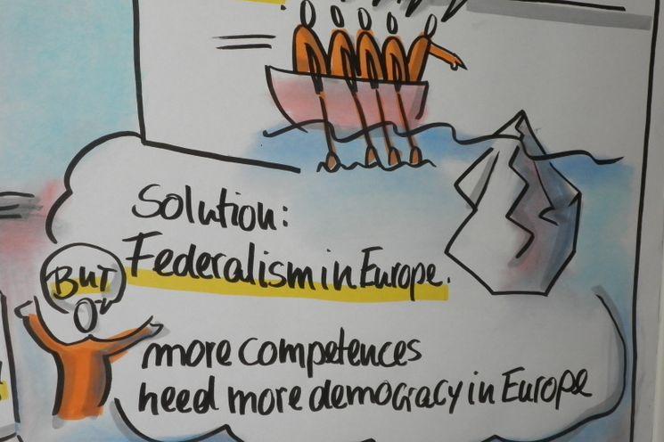 Lösungsvorschlag: mehr Macht für Europa