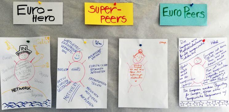 Drei Plakate mit der Rollenverständnis der EuroPeers.