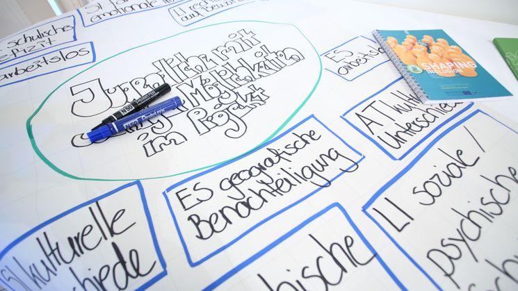 """Flipchart-Papier mit der Aufschrift """"Jugendliche mit geringeren Möglichkeiten im Projekt"""", wobei das Wort geringer mit einem Stift überdeckt ist"""